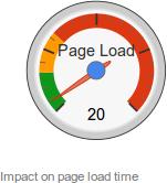Google page load fonts index