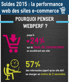 soldes 2015 : performance des sites e-commerce