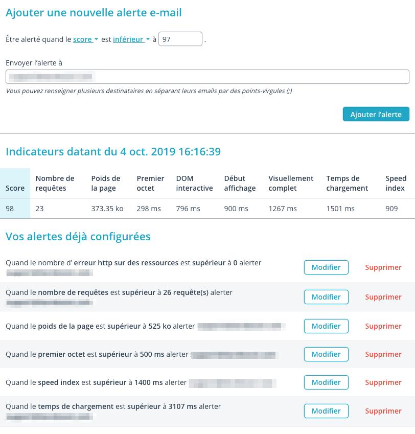 Alertes email pour surveiller les budgets de performance