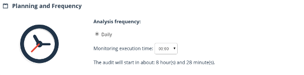 Web performance monitoring frequency
