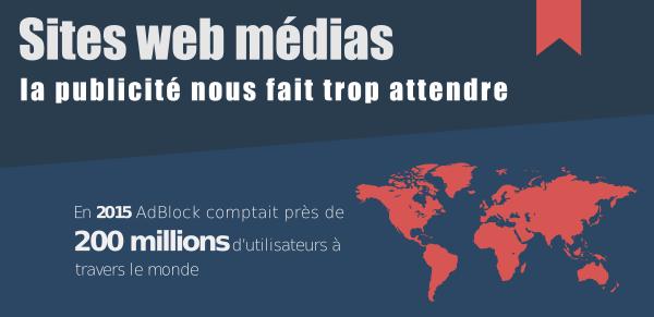 Publicités web : des sites plus lents