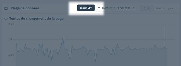 surveillance export CSV