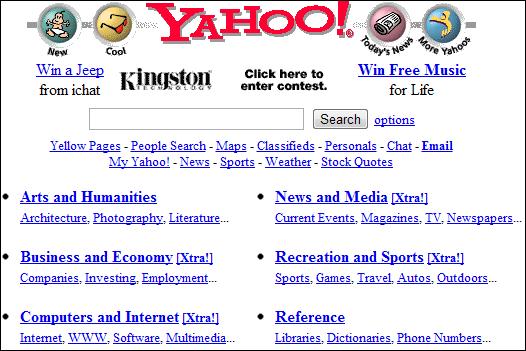 Le site web de Yahoo en 1997 était très minimaliste