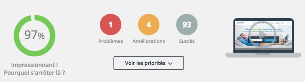 Avec un score de 97%, le site Lelynx.fr présente d'excellents résultats sur les rapports d'analyse web de Dareboost
