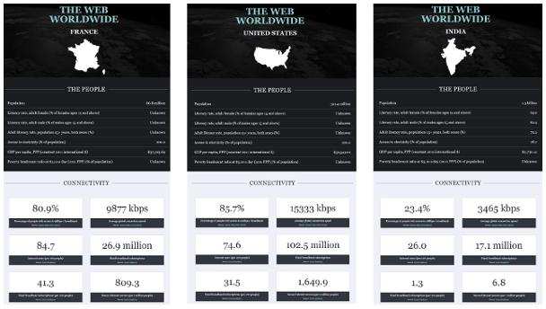 site webworldwide.io