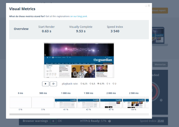 Visual metrics via Dareboost