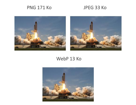 PNG 171Ko; JPEG 33Ko; WebP: 13Ko. Pas de différence notable.