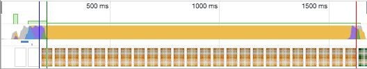 Capture de l'onglet Performance des Chrome DevTools. Une chronologie du chargement affiche les différentes étapes en couleurs. L'intégralité du bleu est avant le jaune. Une première image apparait très tôt dans le chargement.