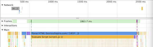 Capture de l'onglet Performance des Chrome DevTools. Une chronologie du chargement affiche les différentes étapes en couleurs, les unes sous les autres. On voit l'étape bleu et l'étape jaune se dérouler en simultané.