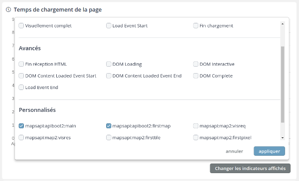 monitoring graphe modifier affichage