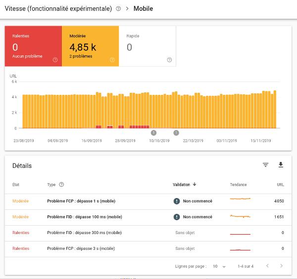 Rapport de vitesse : le rapport de performance sur le segment Mobile