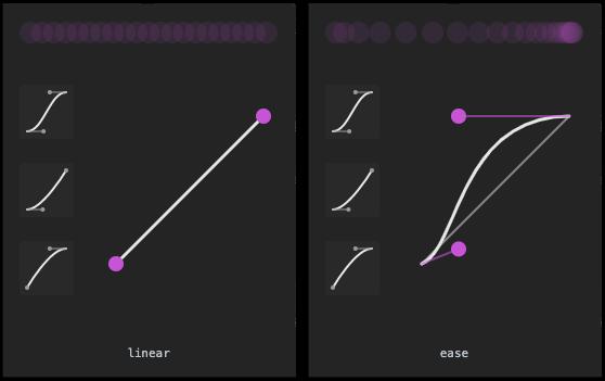 Les timing-function `ease`et `linear`, représentées par des courbes de bézier.