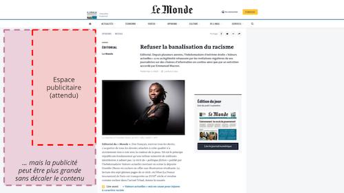 Une capture d'une page du Monde.fr où un espace est réservé pour une publicité dans la marge. Si la publicité est plus grande que prévue, elle occupe davantage de place dans la marge, mais ne décale pas le contenu.